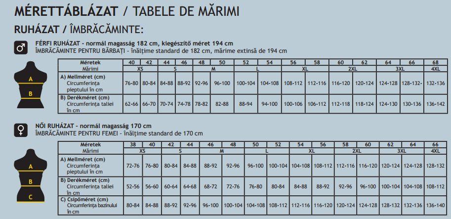 Cerva mérettáblázat