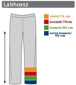 Portwest mérettáblázat